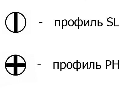 Отвертка мал с фиксатором (113мм)