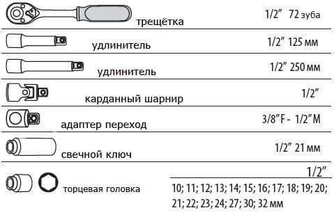 """Набор торцевых насадок """"KLYTEK"""" с трещеткой 1/2"""", 24шт"""