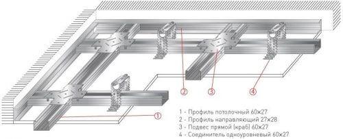 """Профиль потолочный """"Сталкер"""" (60х27) 0,45мм"""